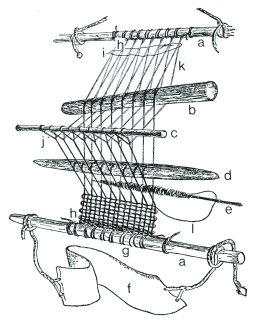 backstrap loom diagram